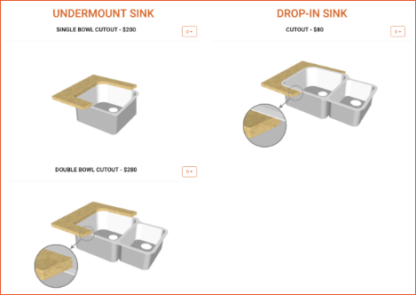 selecting number and type of sinks